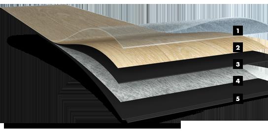 Hoe dik is een PVC vloer? | Vloerenland